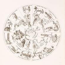 Old Map Of The Egyptian Zodiac. Constellation Planisphere.