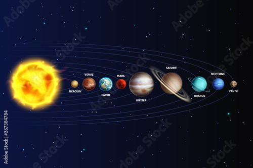 Solar system Fotobehang