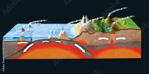 Valokuva  Scientific ground cross-section to explain subduction and plate tectonics - 3d i
