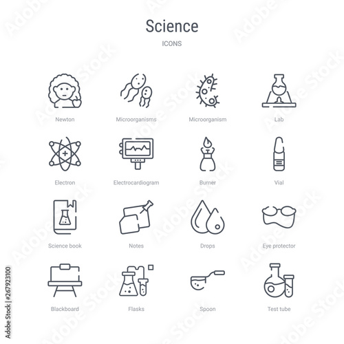 Photo  set of 16 science concept vector line icons such as test tube, spoon, flasks, blackboard, eye protector, drops, notes, science book