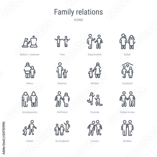 Fotografie, Obraz  set of 16 family relations concept vector line icons such as brother, cousin, ex-husband, father, father-in-law, fiancée, girlfriend, grandparents