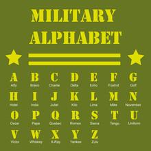 Alfabeto Militar Internacional