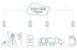 Blockchain. RFID technology. Oil industry.