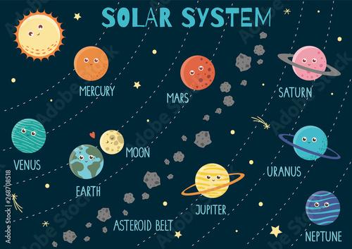 Fotografie, Obraz Vector solar system for children