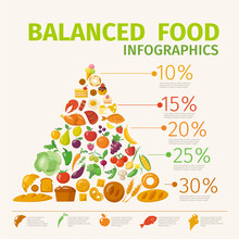Vector Poster With Healthy Fo...