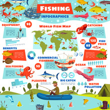 Fishing Infographic, Fish Seafood Catch Diagrams