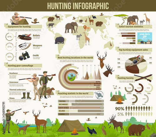 Tableau sur Toile Hunting animals, hunter equipment infographic