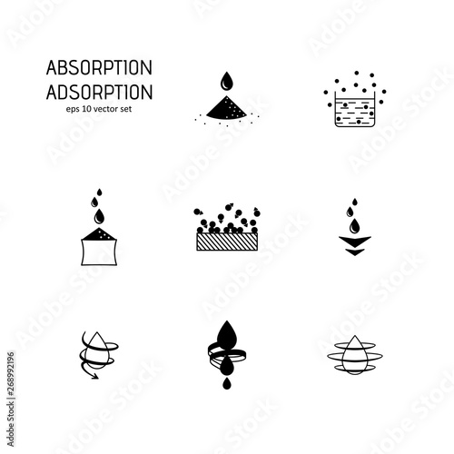 Photo Absorption, adsorbation - vector icon set.