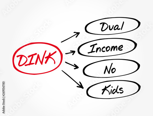 Photo  DINK - Dual Income No Kids acronym, concept background