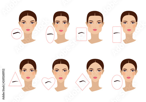 Fotografering  Female eyebrow shapes in accordance with the shape of the face
