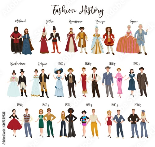 Fashion history clothes design and dressing historical ...