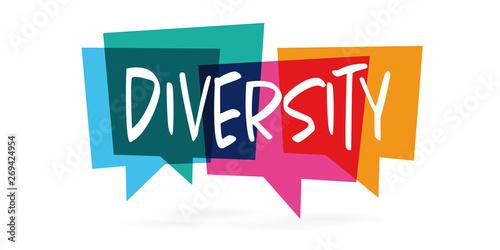 Diversity Canvas
