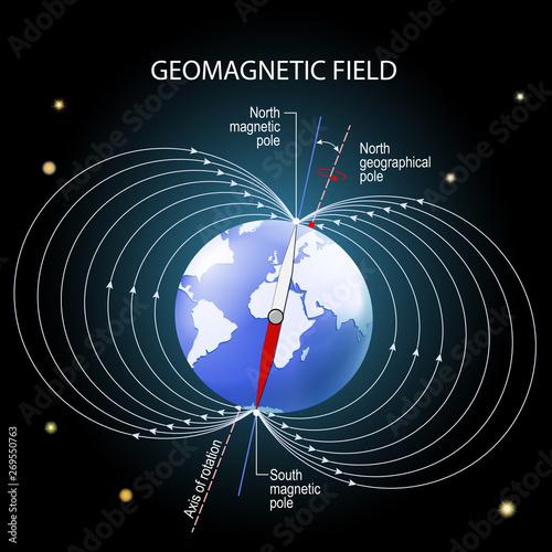 Fototapeta geomagnetic or magnetic field of the Earth