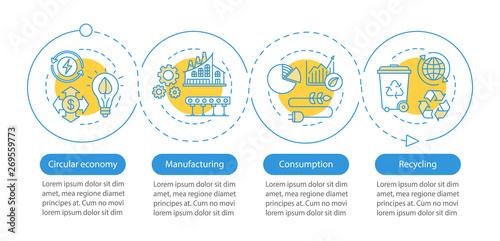 Fototapeta Circular economy vector infographic template obraz