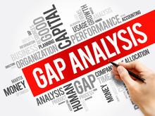 Gap Analysis Word Cloud Collage