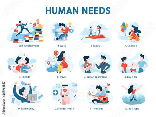 Valokuvatapetti Human needs set. Personal development and self-esteem