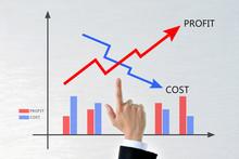 コストと利益のグラフ