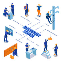 Electrician Service Isometric Flowchart