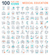 Set Vector Line Icons of Medical Education