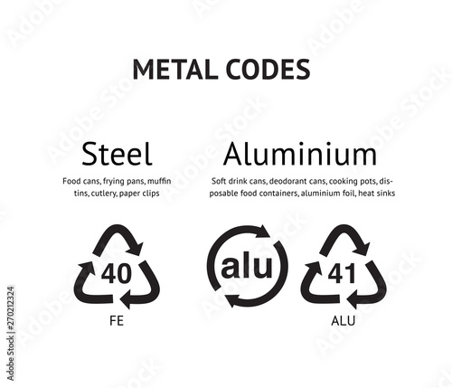 Fotografia  Metal recycling codes, steel, stainless steel, aluminium, cans, foils
