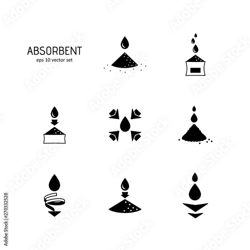 Absorption, adsorbation - vector icon set. Wallpaper Mural