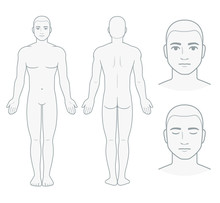 Male Body And Face Chart
