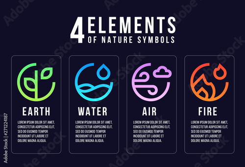 Fototapeta 4 elements of nature symbols line abstract circle style with earth , fire , air and water vector design obraz