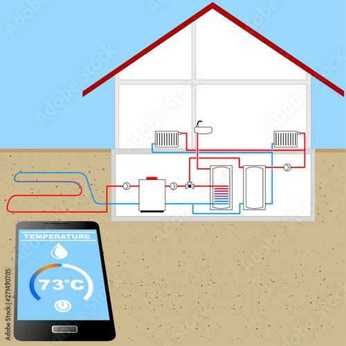 Smart house control - app Heating Water Control (central heating