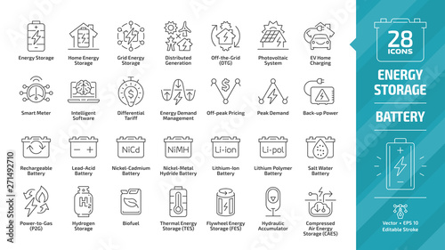 Fototapeta Energy storage outline icon set with distributed generation grid, electric vehicles home charging, demand management, lead acid, nickel and lithium ion battery and more editable stroke line symbols. obraz
