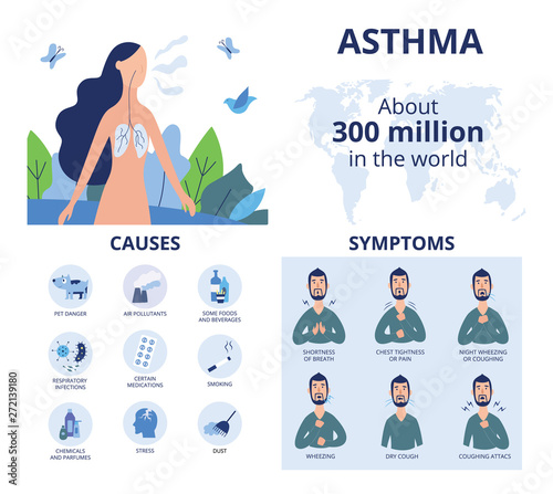 Bronchial asthma infographics in flat cartoon style Canvas Print