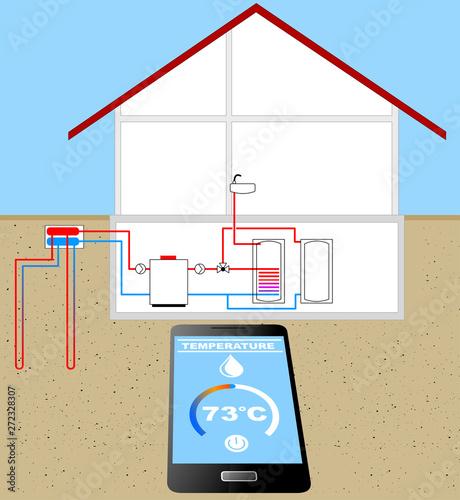 Smart house control - app Heating Water Control (ground heat pump