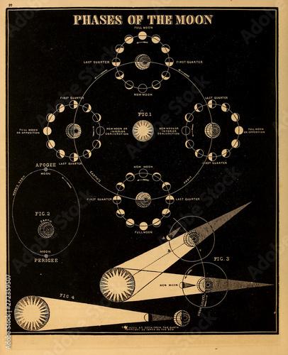 astronomia-zdjecie-retro
