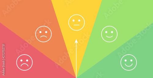 Obraz na plátně Vector mood feedback meter with selection by rotation arrow