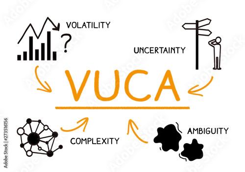 Photo VUCAの手書きイメージ
