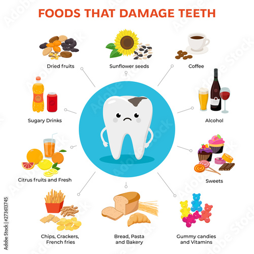 Fotografering  Foods that damage teeth and tooth with tooth decay cartoon character infographic elements with food icons in flat design isolated on white background
