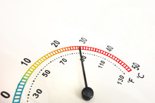 Rise Of Temperature Concept. Closeup Of Analog Needle Thermometer With Gradient Colored Scale And Black Numbers. Copy Space To Overlay