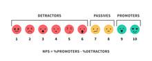 NPS Scale And Formula Promotio...