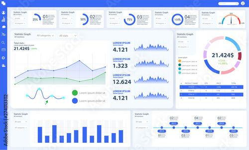 Photo  Dashboard, great design for any site purposes