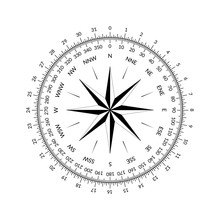 Compass Face With Wind Rose And Dial.