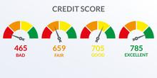 Credit Score Gauge Set. Good A...