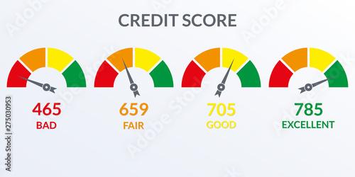 Obraz na płótnie Credit score gauge set
