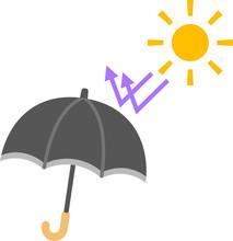 紫外線を遮る日傘