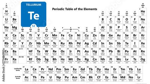Fotomural Tellurium Chemical 52 element of periodic table