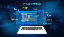 Programming Concept Banner. Software, Web Development, Programming Concept. Programming Languages( Java, C  , Ruby, Payton, CSS3, Swift) And Program Code On Screen Laptop. Software Development