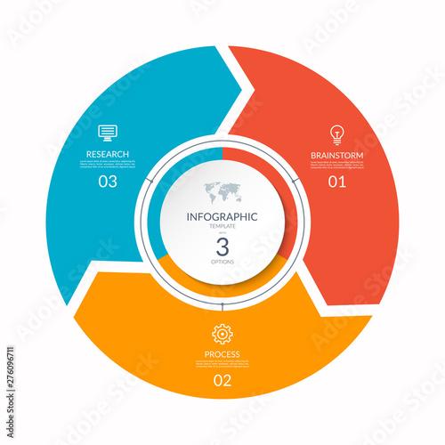 Fotografie, Obraz Infographic process chart