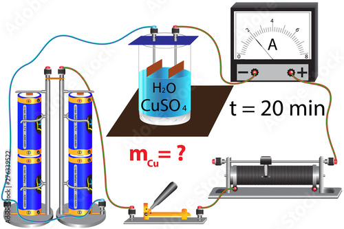 Physical task  The physico-chemical process is electrolysis, as a