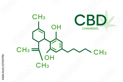 Fotomural CBD molecular formula