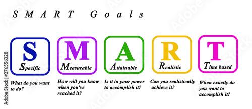 Fotomural  Presenting SMART goals