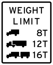 Weight Limit 8 Tons 12 Tons 16 Tons Road Sign