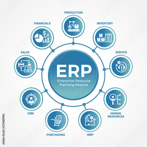 Photo  ERP Enterprise resource planning modules with circle line link diagram chart and